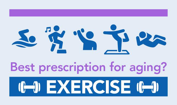 Exercise, the best prescription for again